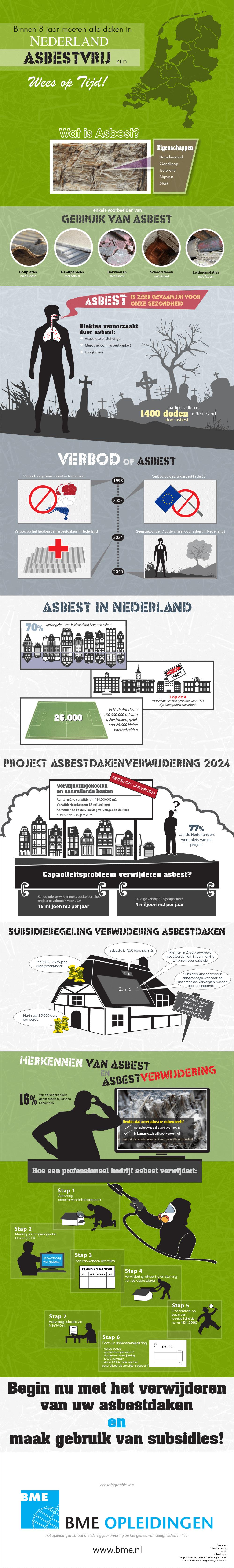 Asbest vrij infographic door BME opleidingen